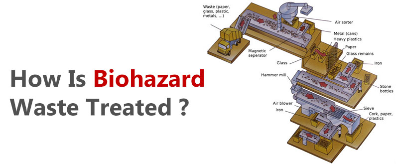 How Is Biohazard Waste Treated?